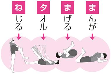 睡眠時の寝返りは日々の簡単なストレッチで大幅増加?その方法とは